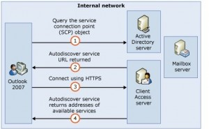 Networking Courses | Linux Training | Cisco Certification